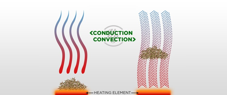 conduction vs convection heating method