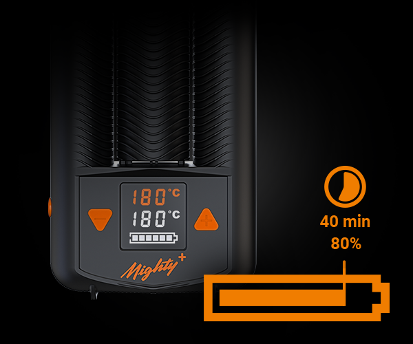 Quicker battery charging on new Mighty+