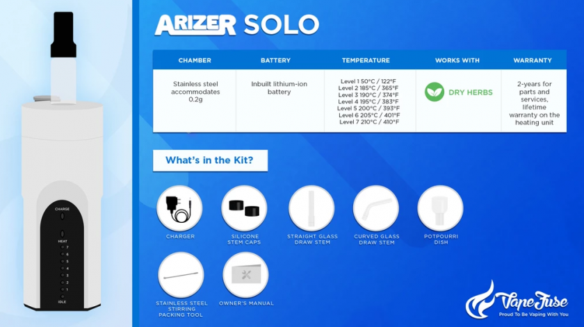 Arizer Solo Vaporizer Graphics