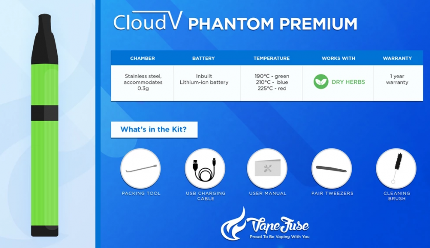 CloudV Phantom Premium Graphics